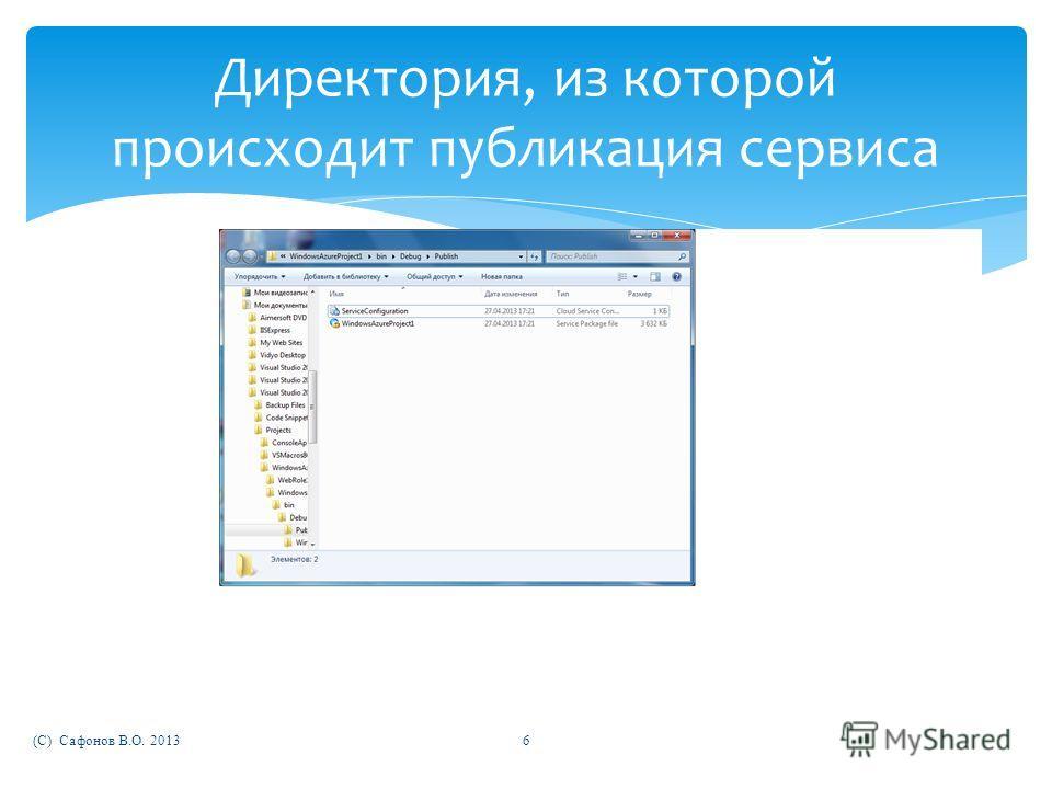 (C) Сафонов В.О. 20136 Директория, из которой происходит публикация сервиса