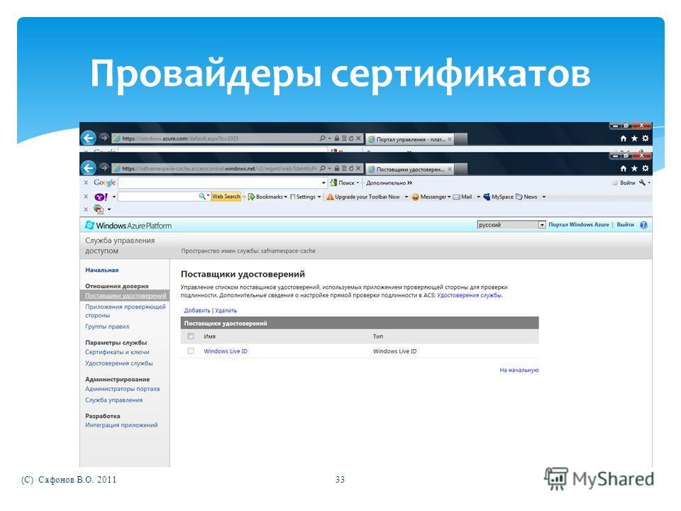 (C) Сафонов В.О. 201133 Провайдеры сертификатов