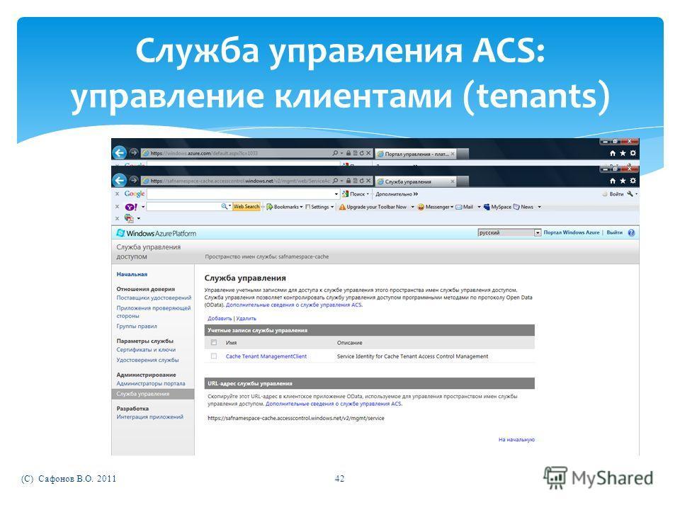 (C) Сафонов В.О. 201142 Служба управления ACS: управление клиентами (tenants)