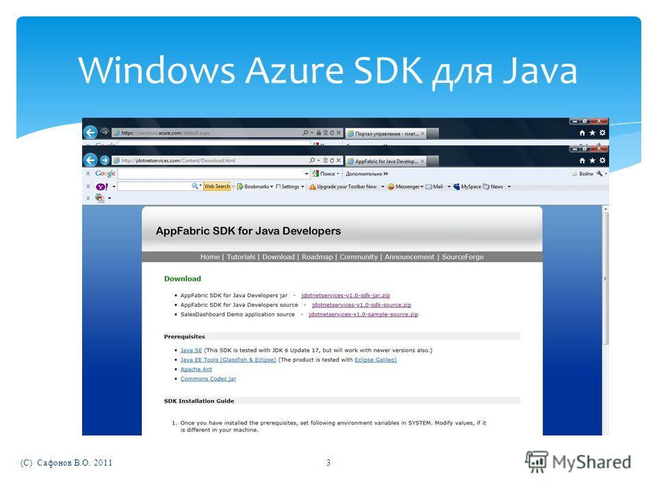 (C) Сафонов В.О. 20113 Windows Azure SDK для Java