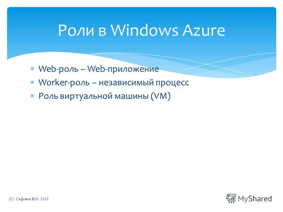 Web-роль – Web-приложение Worker-роль – независимый процесс Роль виртуальной машины (VM) (C) Сафонов В.О. 2013 Роли в Windows Azure