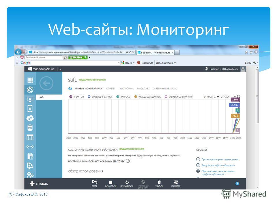 (C) Сафонов В.О. 2013 Web-сайты: Мониторинг