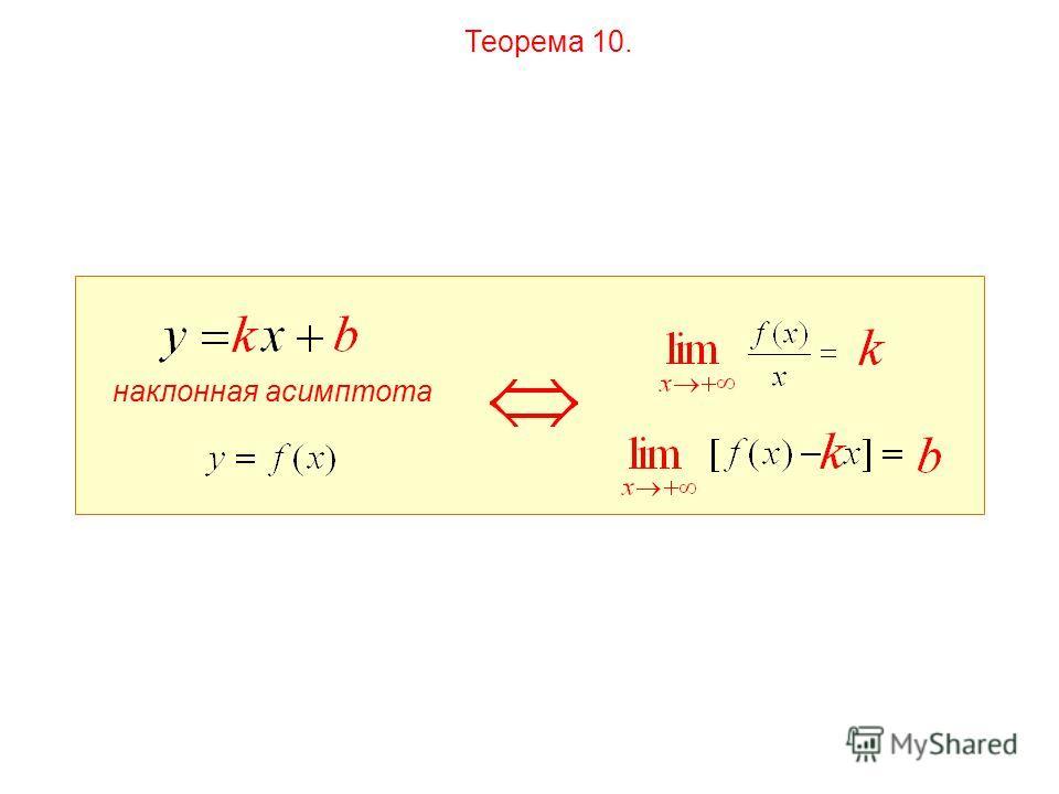 Теорема 10. наклонная асимптота