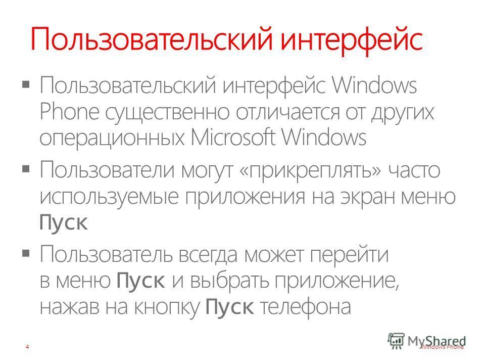 Windows Phone Пользовательский интерфейс 4
