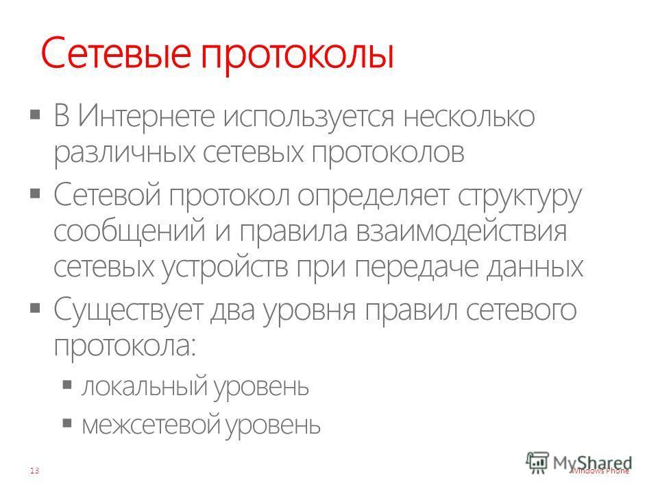 Windows Phone Сетевые протоколы 13