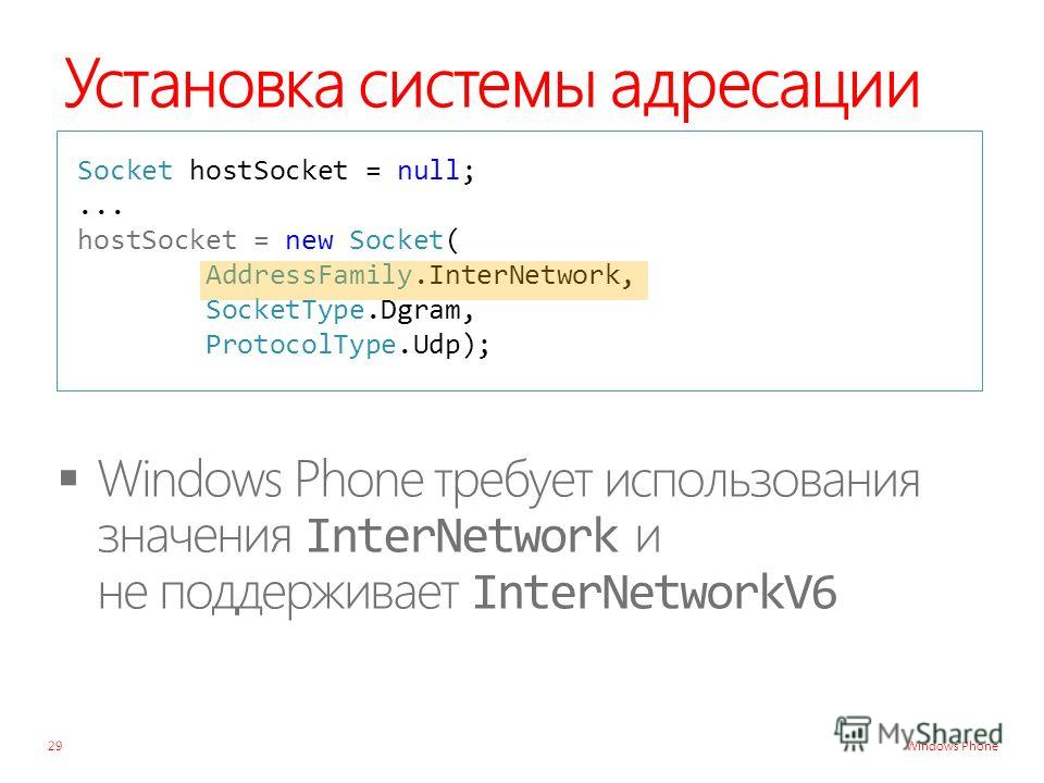 Windows Phone Установка системы адресации 29 Socket hostSocket = null;... hostSocket = new Socket( AddressFamily.InterNetwork, SocketType.Dgram, ProtocolType.Udp);