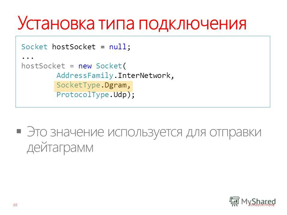 Windows Phone Установка типа подключения 30 Socket hostSocket = null;... hostSocket = new Socket( AddressFamily.InterNetwork, SocketType.Dgram, ProtocolType.Udp);