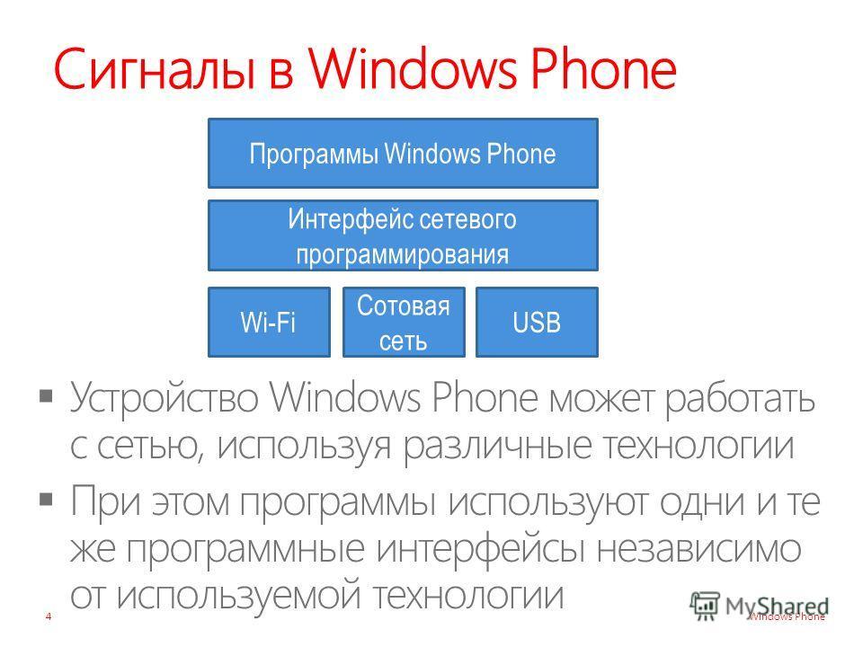 Windows Phone Сигналы в Windows Phone 4 Программы Windows Phone Интерфейс сетевого программирования Wi-Fi Сотовая сеть USB
