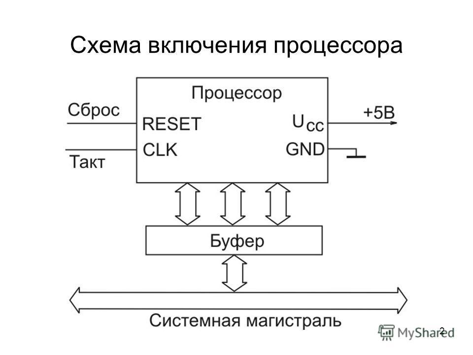 2 Схема включения процессора