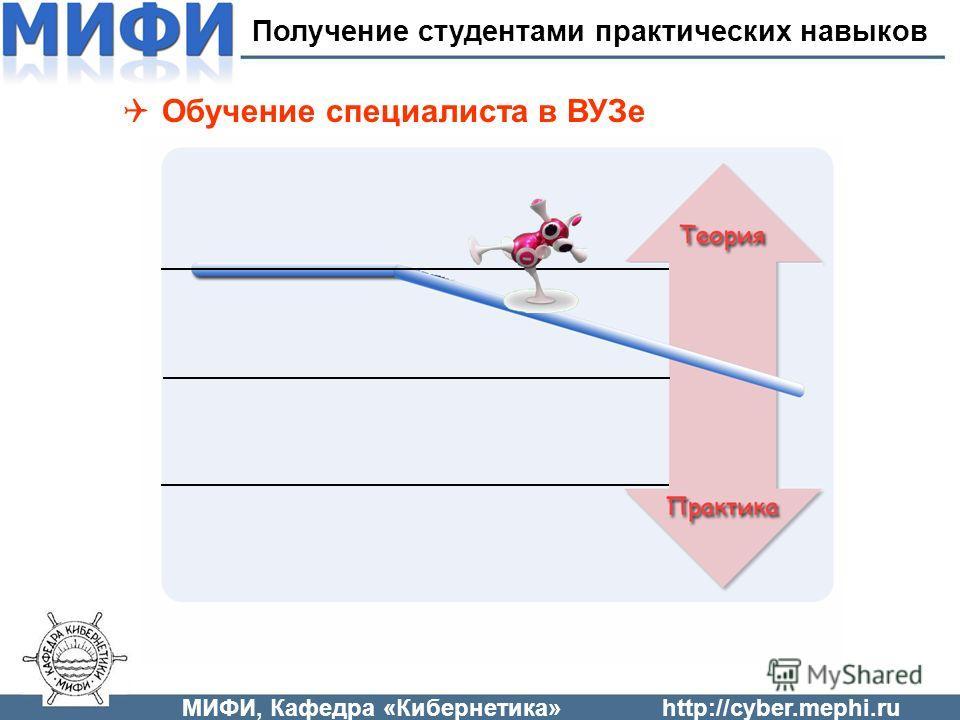 Обучение специалиста в ВУЗе МИФИ, Кафедра «Кибернетика»http://cyber.mephi.ru Получение студентами практических навыков
