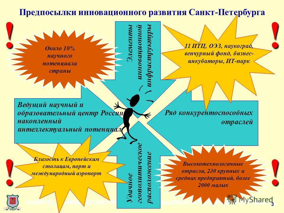 КОМИТЕТ ЭКОНОМИЧЕСКОГО РАЗВИТИЯ, ПРОМЫШЛЕННОЙ ПОЛИТИКИ И ТОРГОВЛИ Предпосылки инновационного развития Санкт-Петербурга Элементы инновационной инфраструктуры Ряд конкурентоспособных отраслей Удачное геополитическое расположение 11 ИТЦ, ОЭЗ, наукоград,