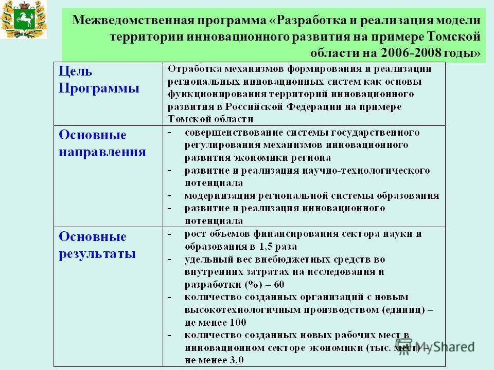 Межведомственная программа «Разработка и реализация модели территории инновационного развития на примере Томской области на 2006-2008 годы»