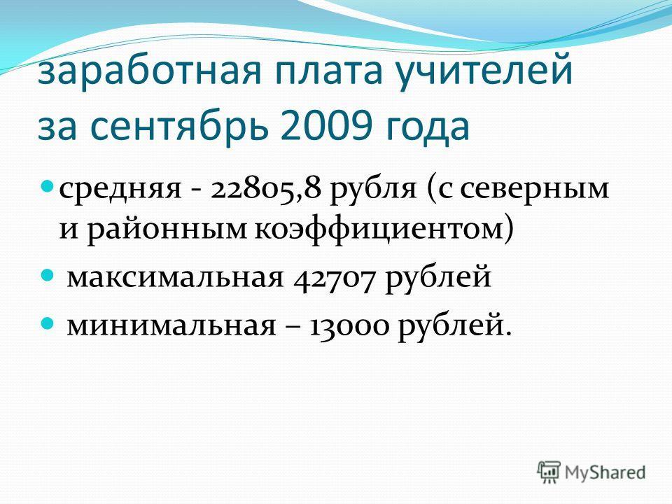 заработная плата учителей за сентябрь 2009 года средняя - 22805,8 рубля (с северным и районным коэффициентом) максимальная 42707 рублей минимальная – 13000 рублей.