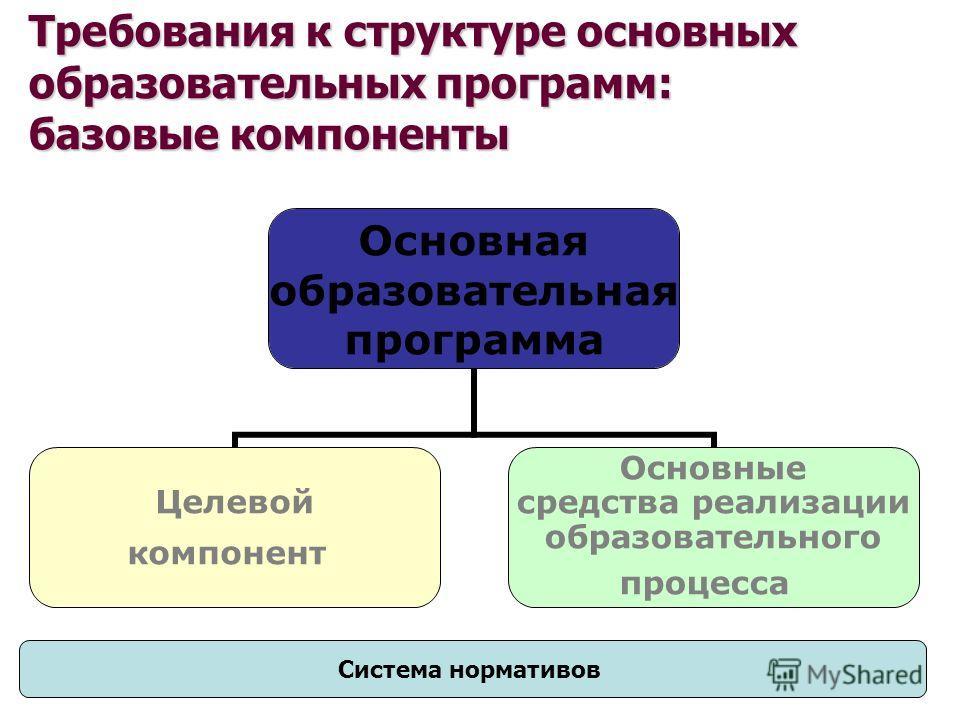 Примерные программы Среднего Общего Образования