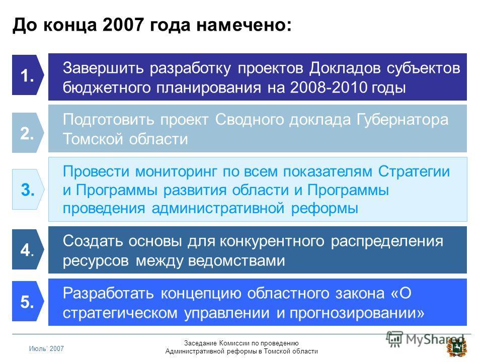 Заседание Комиссии по проведению Административной реформы в Томской области Июль 2007 До конца 2007 года намечено: Завершить разработку проектов Докладов субъектов бюджетного планирования на 2008-2010 годы Подготовить проект Сводного доклада Губернат
