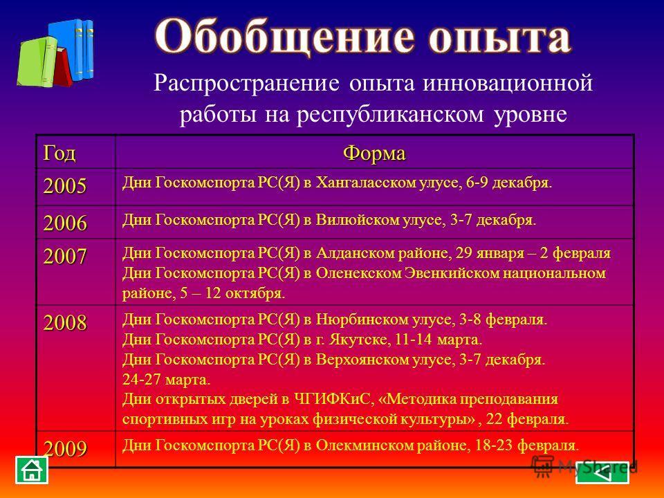 ГодФорма2005 Дни Госкомспорта РС(Я) в Хангаласском улусе, 6-9 декабря. 2006 Дни Госкомспорта РС(Я) в Вилюйском улусе, 3-7 декабря. 2007 Дни Госкомспорта РС(Я) в Алданском районе, 29 января – 2 февраля Дни Госкомспорта РС(Я) в Оленекском Эвенкийском н