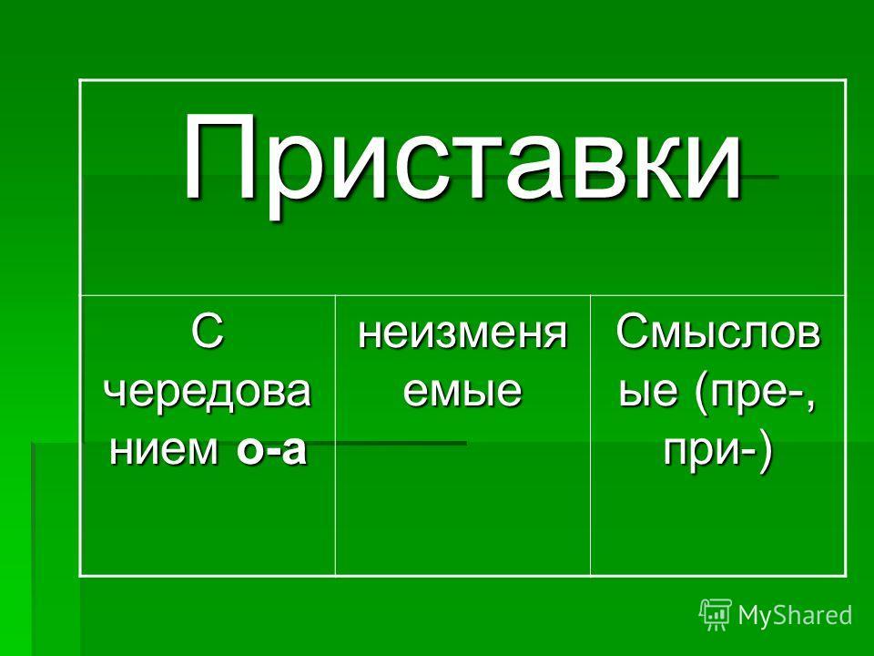 Приставки С чередова нием о-а неизменя емые Смыслов ые (пре-, при-)