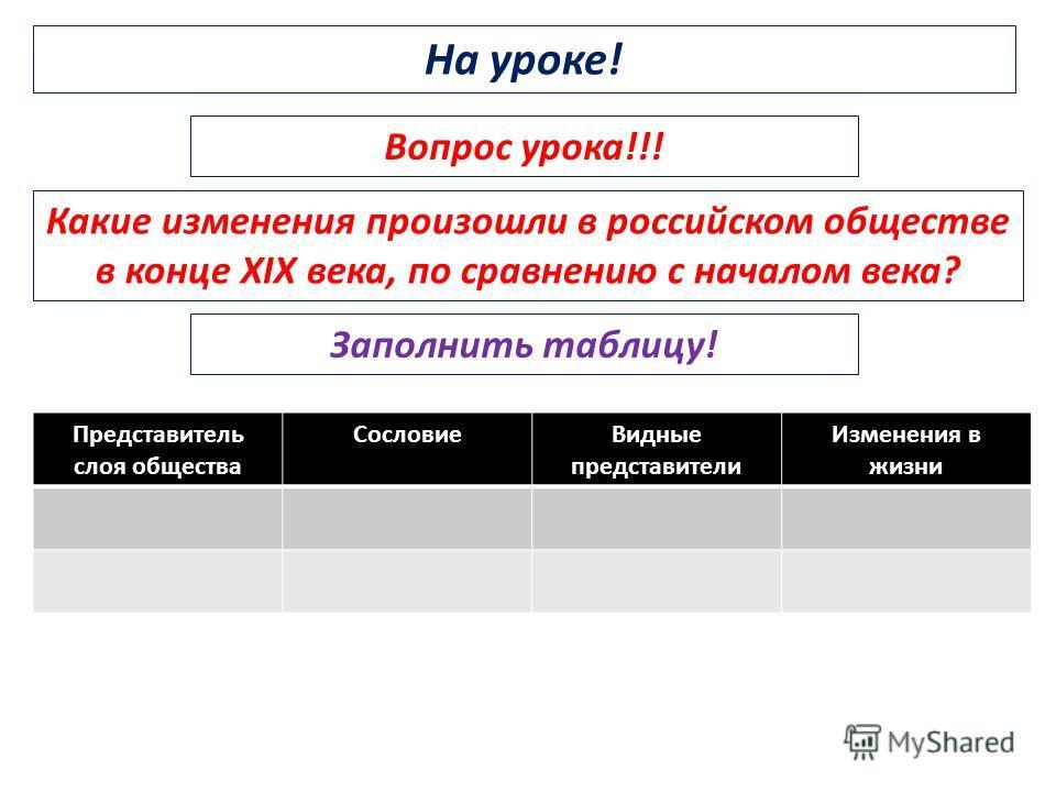 На уроке! Вопрос урока!!! Какие изменения произошли в российском обществе в конце XIX века, по сравнению с началом века? Заполнить таблицу! Представитель слоя общества СословиеВидные представители Изменения в жизни