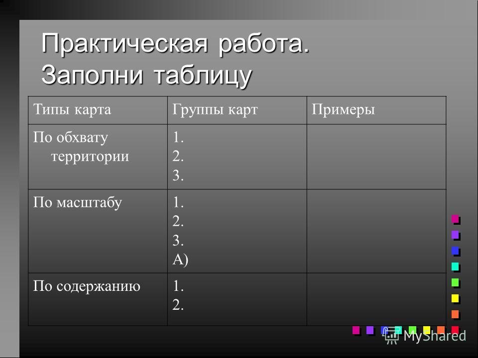 Типы картаГруппы картПримеры По обхвату территории 1. 2. 3. По масштабу1. 2. 3. А) По содержанию1. 2. Практическая работа. Заполни таблицу