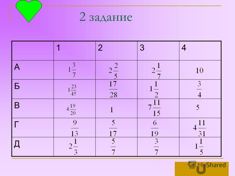1234 А Б В Г Д 2 задание