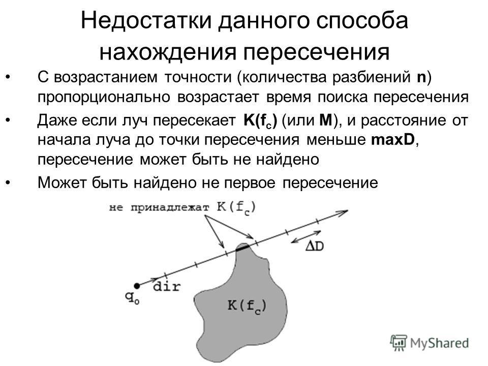 Недостатки данного способа нахождения пересечения С возрастанием точности (количества разбиений n) пропорционально возрастает время поиска пересечения Даже если луч пересекает K(f c ) (или M), и расстояние от начала луча до точки пересечения меньше m