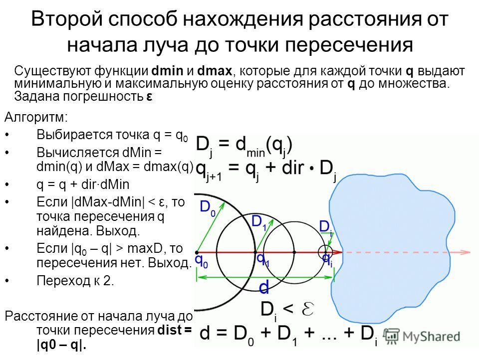 Второй способ нахождения расстояния от начала луча до точки пересечения Алгоритм: Выбирается точка q = q 0 Вычисляется dMin = dmin(q) и dMax = dmax(q) q = q + dirdMin Если |dMax-dMin| < ε, то точка пересечения q найдена. Выход. Если |q 0 – q| > maxD,