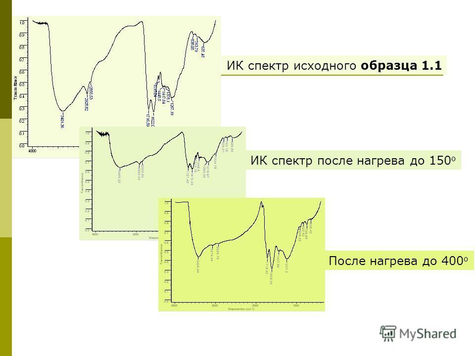 ИК спектр исходного образца 1.1 ИК спектр после нагрева до 150 о После нагрева до 400 о