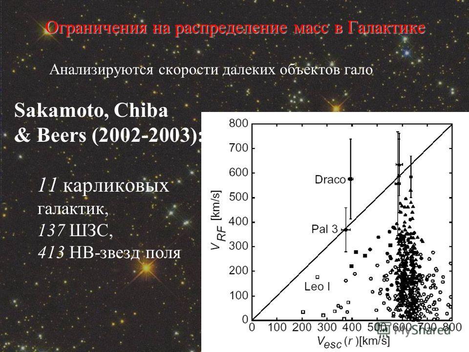 Ограничения на распределение масс в Галактике Ограничения на распределение масс в Галактике Анализируются скорости далеких объектов гало Sakamoto, Chiba & Beers (2002-2003): 11 карликовых галактик, 137 ШЗС, 413 HB-звезд поля
