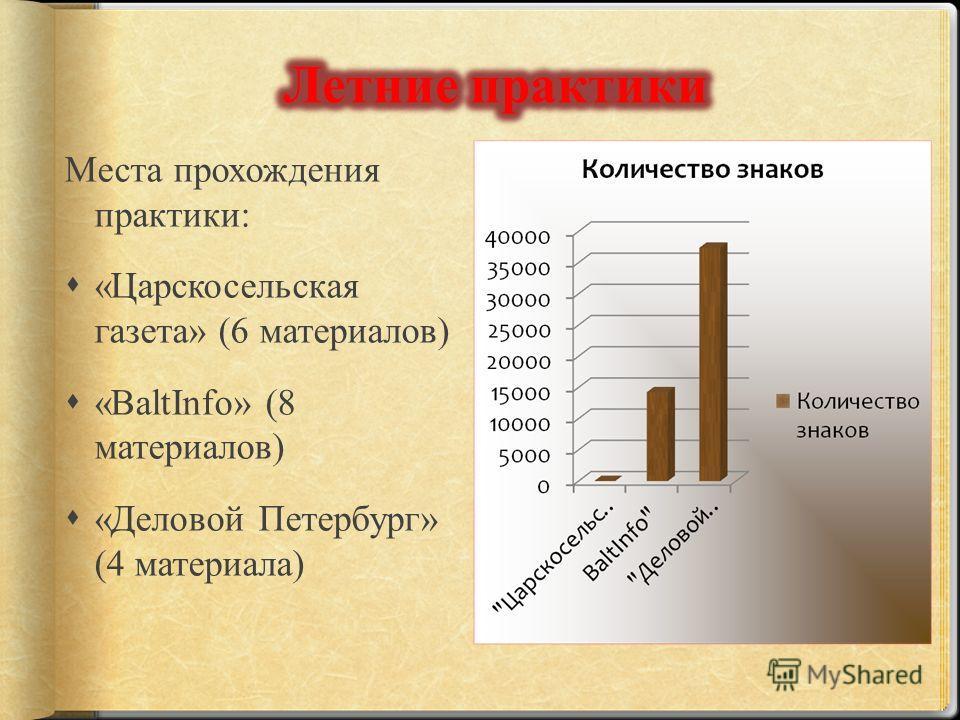 Места прохождения практики: «Царскосельская газета» (6 материалов) «BaltInfo» (8 материалов) «Деловой Петербург» (4 материала)
