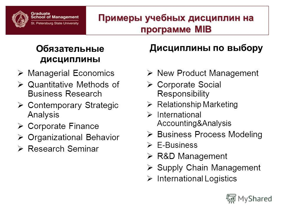 Обязательные дисциплины Managerial Economics Quantitative Methods of Business Research Contemporary Strategic Analysis Corporate Finance Organizational Behavior Research Seminar Дисциплины по выбору New Product Management Corporate Social Responsibil