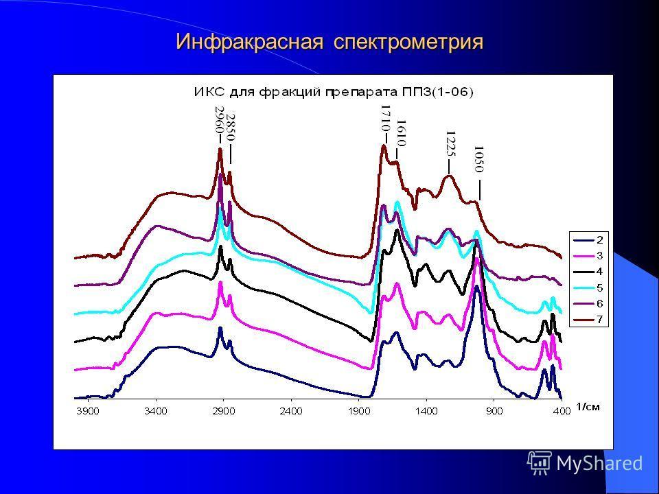 Инфракрасная спектрометрия 2960 2850 1710 1610 1225 1050