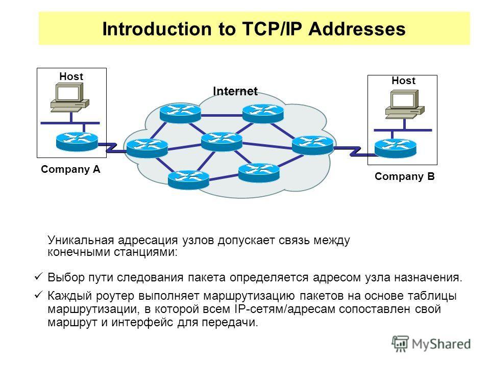 Уникальная адресация узлов допускает связь между конечными станциями: Выбор пути следования пакета определяется адресом узла назначения. Каждый роутер выполняет маршрутизацию пакетов на основе таблицы маршрутизации, в которой всем IP-сетям/адресам cо