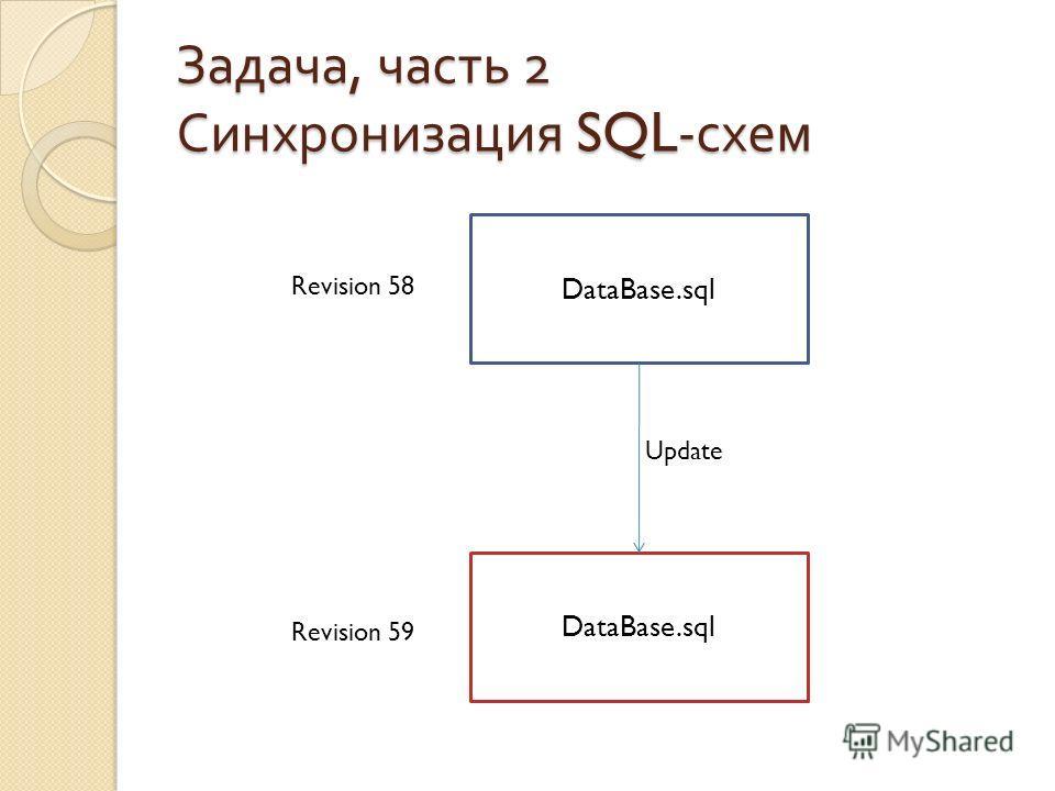 Задача, часть 2 Синхронизация SQL- схем DataBase.sql Update Revision 58 Revision 59