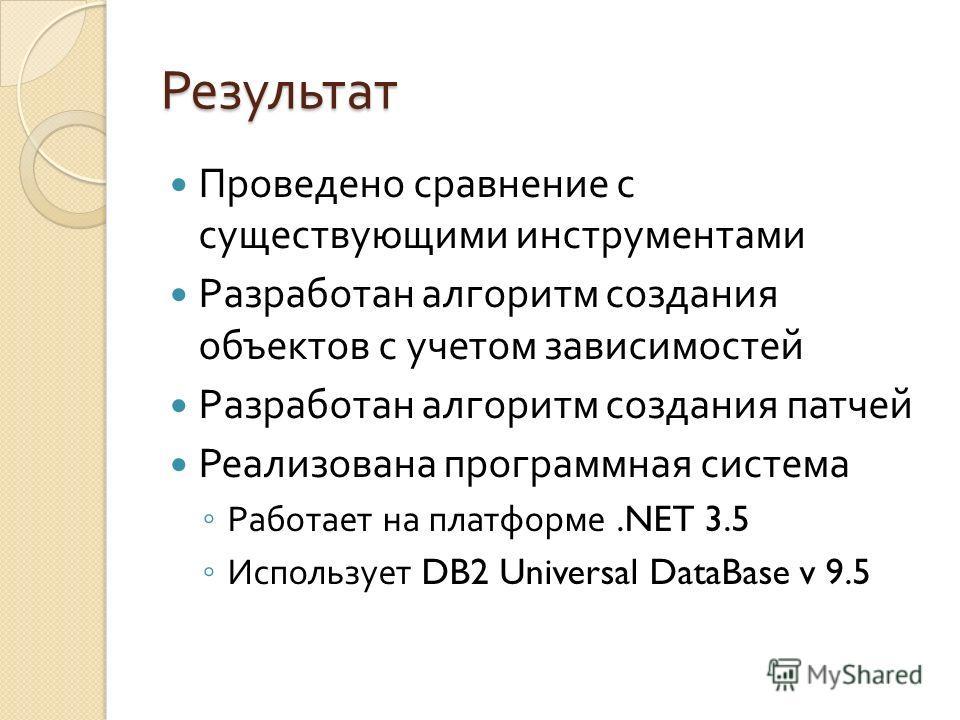 Результат Проведено сравнение с существующими инструментами Разработан алгоритм создания объектов с учетом зависимостей Разработан алгоритм создания патчей Реализована программная система Работает на платформе.NET 3.5 Использует DB2 Universal DataBas