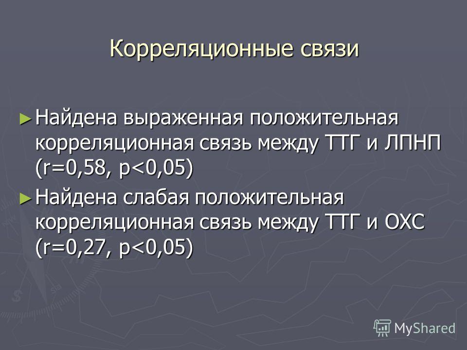 Корреляционные связи Найдена выраженная положительная корреляционная связь между ТТГ и ЛПНП (r=0,58, p