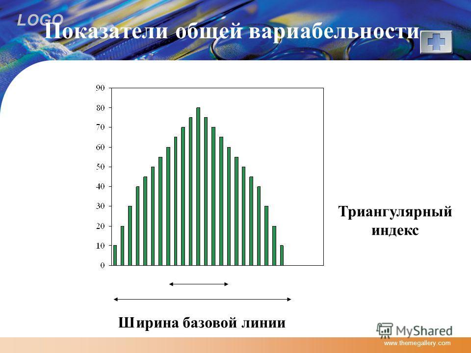 LOGO www.themegallery.com Показатели общей вариабельности Ширина базовой линии Триангулярный индекс