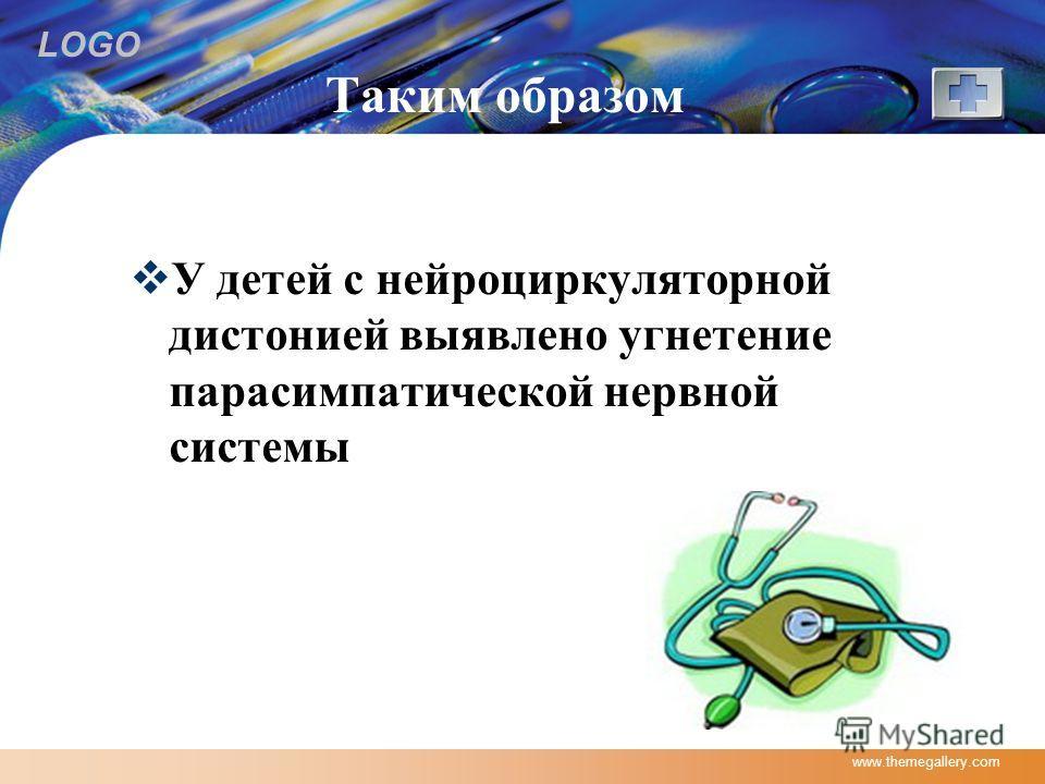 LOGO www.themegallery.com Таким образом У детей с нейроциркуляторной дистонией выявлено угнетение парасимпатической нервной системы