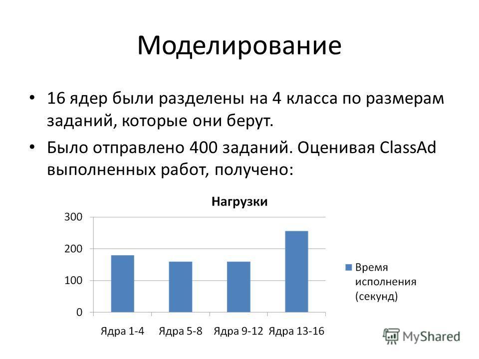 Моделирование 16 ядер были разделены на 4 класса по размерам заданий, которые они берут. Было отправлено 400 заданий. Оценивая ClassAd выполненных работ, получено:
