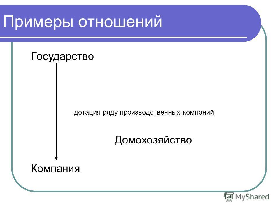 Введение в финансы лекция 1 финансы и