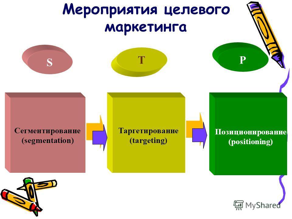 Мероприятия целевого маркетинга Сегментирование (segmentation) Таргетирование (targeting) Позиционирование (positioning) S T P