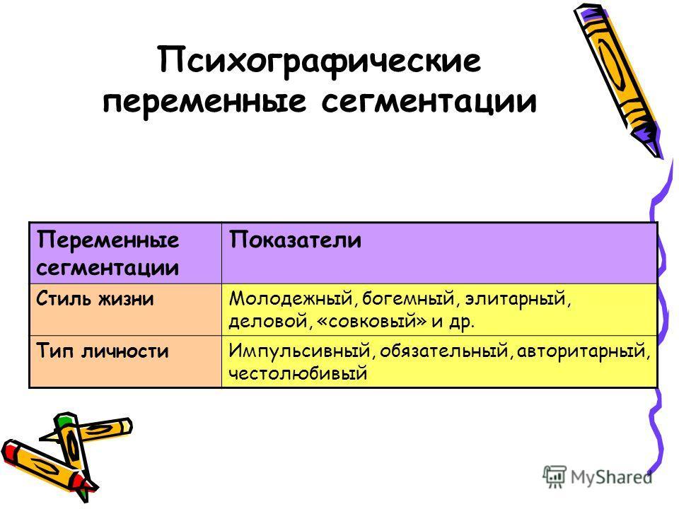 Психографические переменные сегментации Переменные сегментации Показатели Стиль жизниМолодежный, богемный, элитарный, деловой, «совковый» и др. Тип личностиИмпульсивный, обязательный, авторитарный, честолюбивый