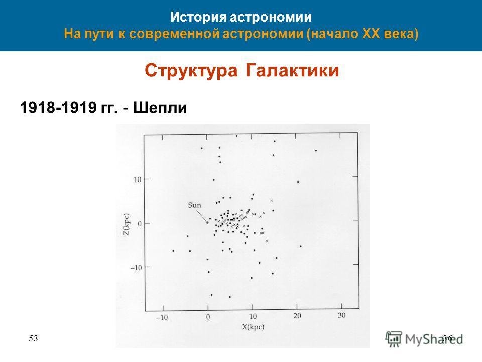 5336 История астрономии На пути к современной астрономии (начало XX века) Структура Галактики 1918-1919 гг. - Шепли