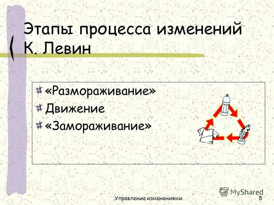 Управление изменениями5 Этапы процесса изменений К. Левин «Размораживание» Движение «Замораживание»