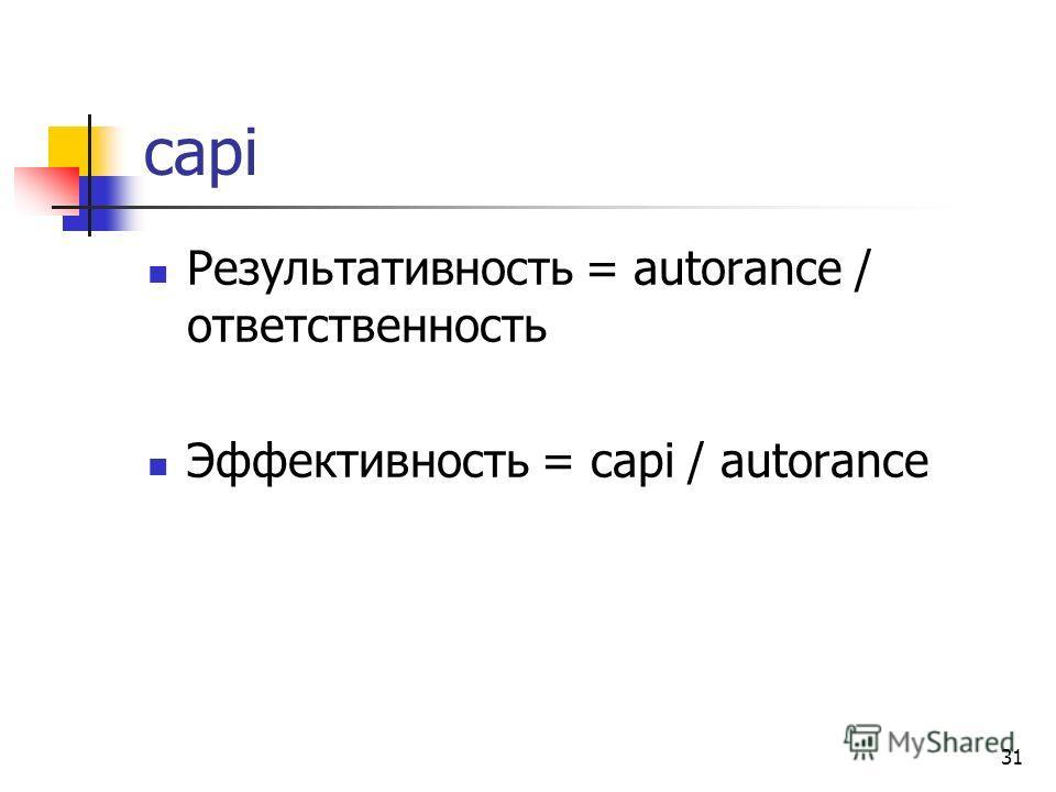 31 capi Результативность = autorance / ответственность Эффективность = capi / autorance