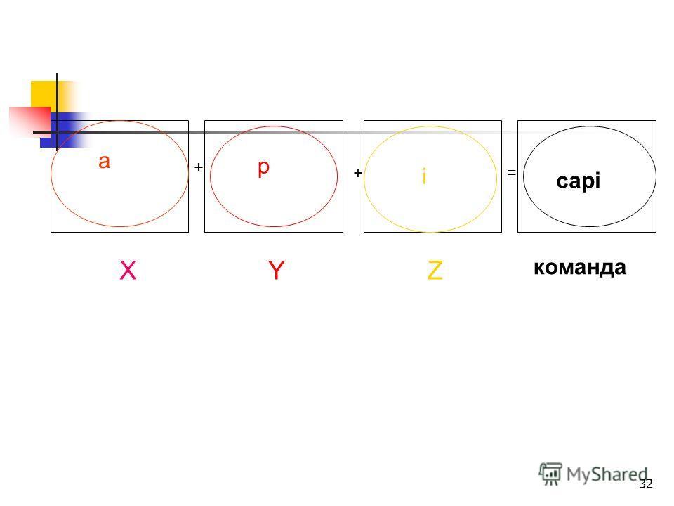 32 a p i capi + += XYZ команда