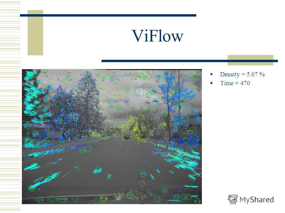 ViFlow Density = 5.07 % Time = 470
