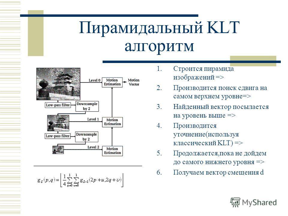 Пирамидальный KLT алгоритм 1.Строится пирамида изображений => 2.Производится поиск сдвига на самом верхнем уровне=> 3.Найденный вектор посылается на уровень выше => 4.Производится уточнение(используя классический KLT) => 5.Продолжается,пока не дойдем