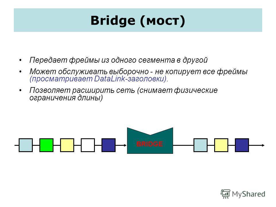 Bridge (мост) Передает фреймы из одного сегмента в другой Может обслуживать выборочно - не копирует все фреймы (просматривает DataLink-заголовки). Позволяет расширить сеть (снимает физические ограничения длины) BRIDGE
