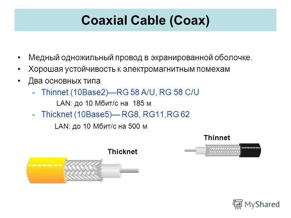 Coaxial Cable (Coax) Медный одножильный провод в экранированной оболочке. Хорошая устойчивость к электромагнитным помехам Два основных типа -Thinnet (10Base2)RG 58 A/U, RG 58 C/U LAN: до 10 Мбит/с на 185 м -Thicknet (10Base5) RG8, RG11,RG 62 LAN: до