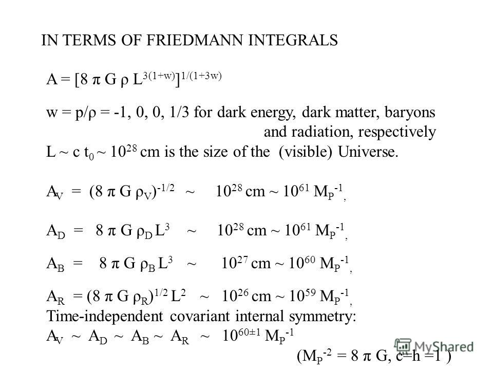 IN TERMS OF FRIEDMANN INTEGRALS A = [8 π G ρ L 3(1+w) ] 1/(1+3w) w = p/ρ = -1, 0, 0, 1/3 for dark energy, dark matter, baryons and radiation, respectively L ~ c t 0 ~ 10 28 cm is the size of the (visible) Universe. A V = (8 π G ρ V ) -1/2 ~ 10 28 cm